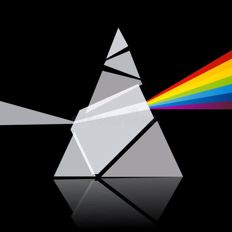 Ilustração do espectro de prisma ilustração royalty free