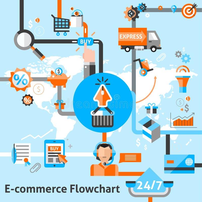 Ilustração do fluxograma do comércio eletrônico ilustração royalty free