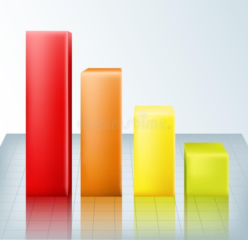 Ilustração do gráfico fotos de stock