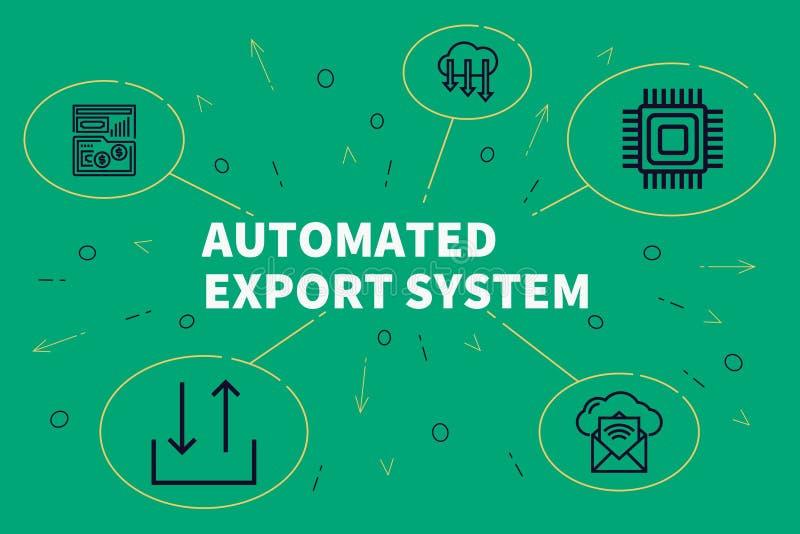 Ilustração do negócio que mostra o conceito da exportação automatizada sy ilustração stock