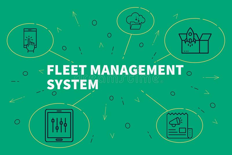 Ilustração do negócio que mostra o conceito da gestão da frota sy ilustração stock