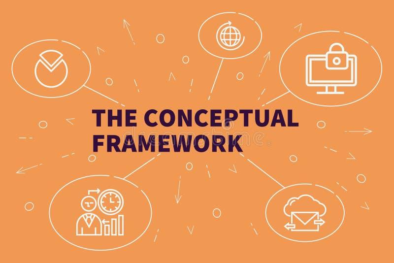 Ilustração do negócio que mostra o conceito do fram conceptual ilustração stock