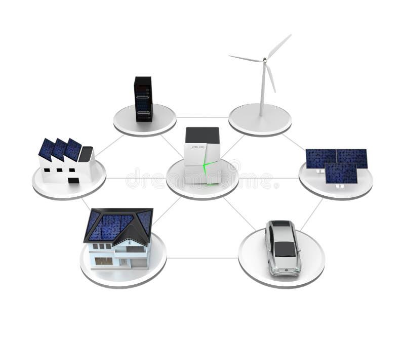 Ilustração do sistema de bateria estacionário ilustração do vetor