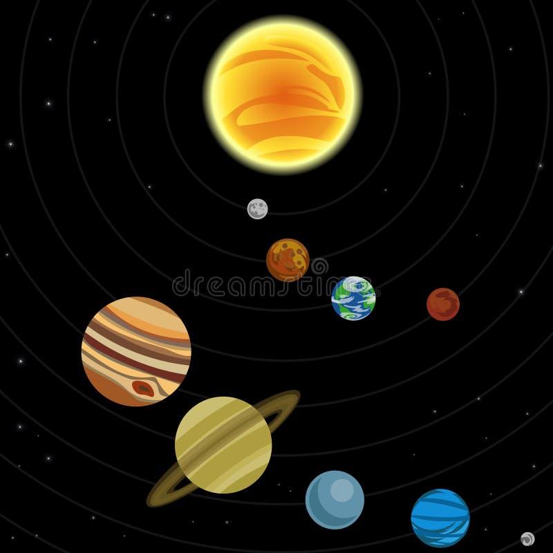 Ilustração do sistema solar ilustração stock