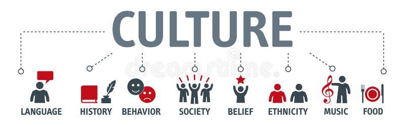 Ilustração do vetor do conceito da cultura da bandeira ilustração do vetor