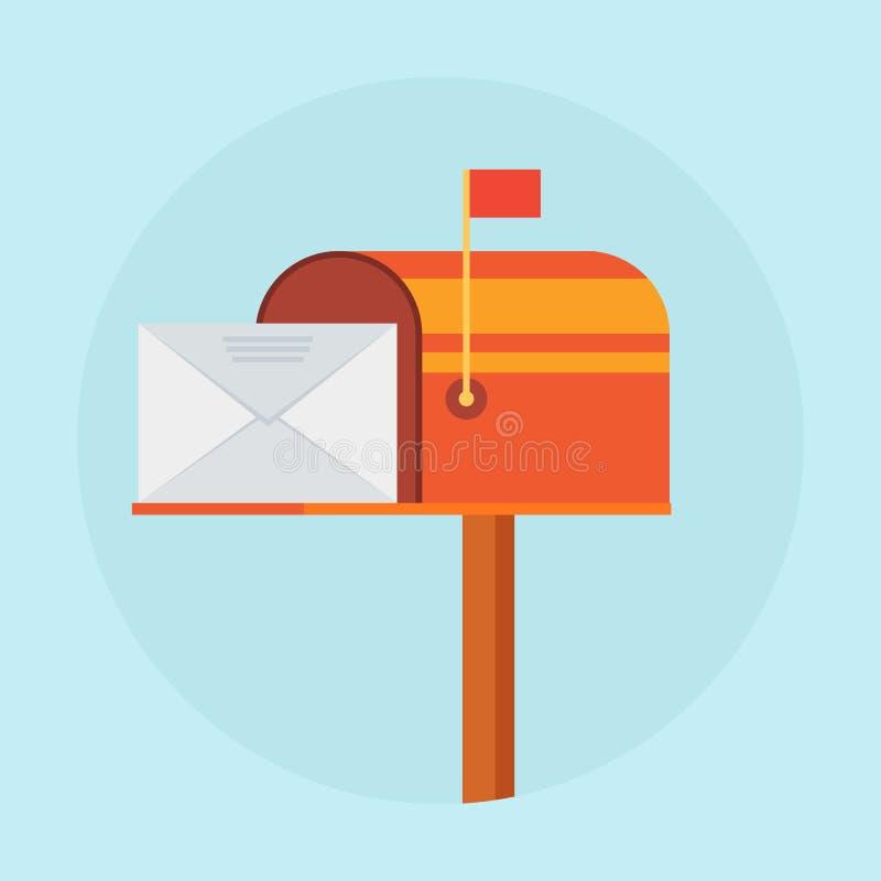 Ilustração do vetor da caixa postal no estilo liso ilustração royalty free