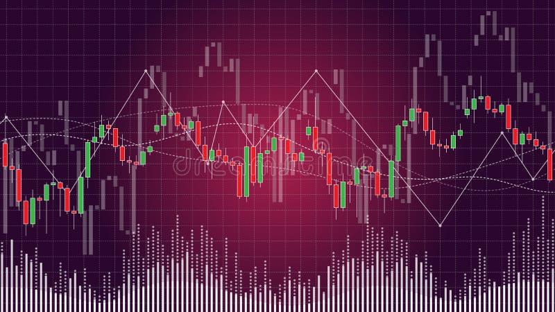 Ilustração do vetor da carta do castiçal do mercado de valores de ação no fundo escuro ilustração do vetor