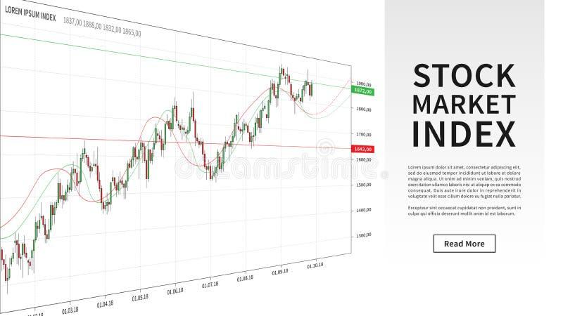 Ilustração do vetor da carta do gráfico do castiçal do mercado de valores de ação ilustração stock