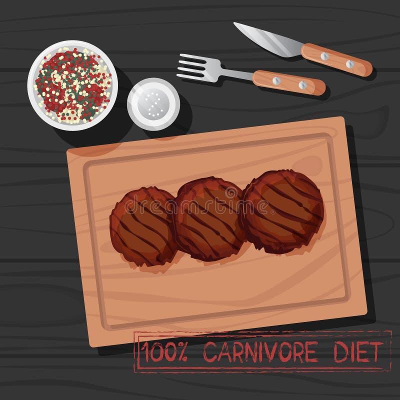 Ilustração do vetor da costoleta da dieta do carnívoro ilustração royalty free