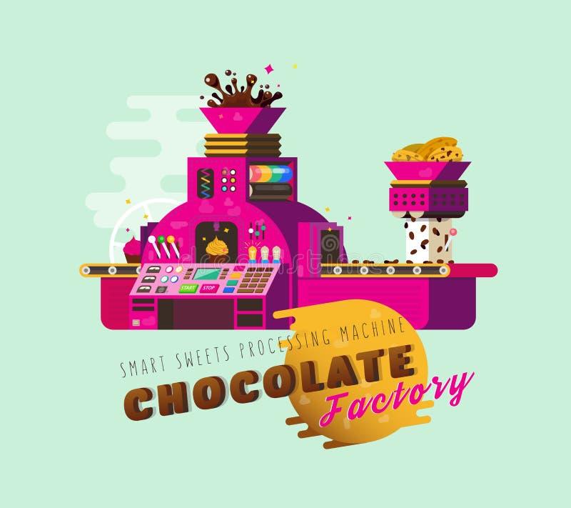 Ilustração do vetor da fábrica do chocolate dos desenhos animados ilustração do vetor