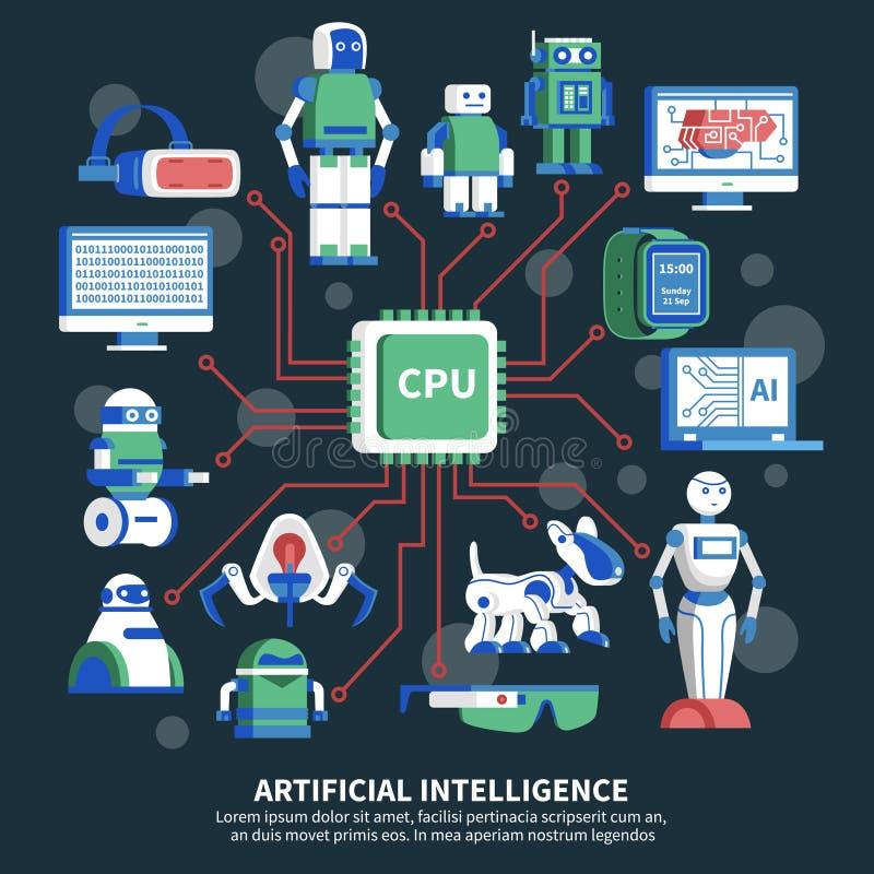 Ilustração do vetor da inteligência artificial