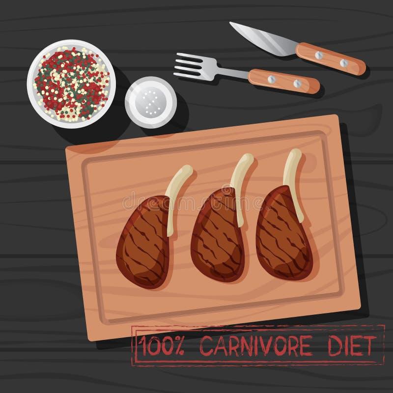 Ilustração do vetor da refeição da dieta do carnívoro ilustração stock