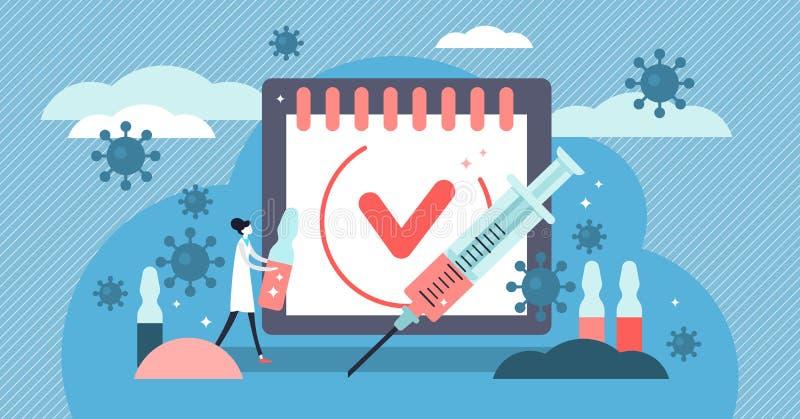 Ilustração do vetor da vacinação Conceito minúsculo liso das pessoas da injeção do vírus ilustração stock