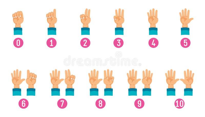 Ilustração do vetor de contar a mão ilustração do vetor