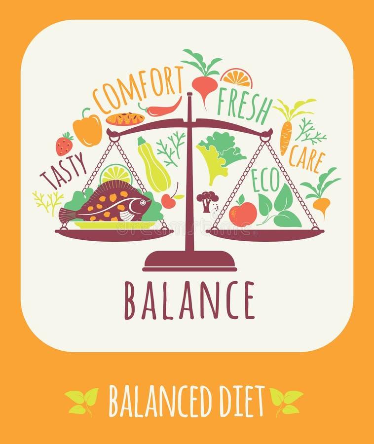 Ilustração do vetor de dieta equilibrada ilustração royalty free