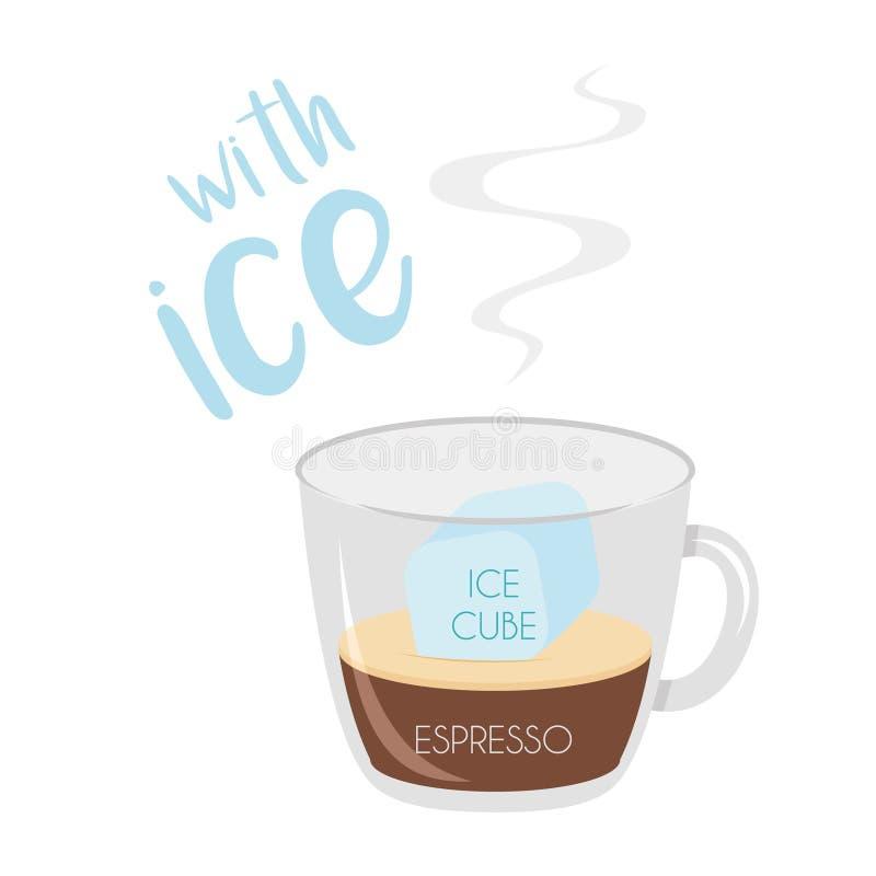 Ilustração do vetor de um café com ícone do copo de café do gelo com suas preparação e proporções ilustração do vetor