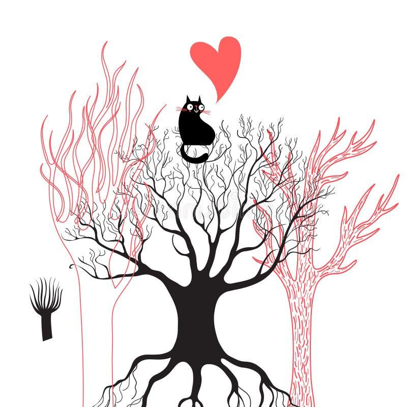 Ilustração do vetor de um gato fascinado preto ilustração do vetor