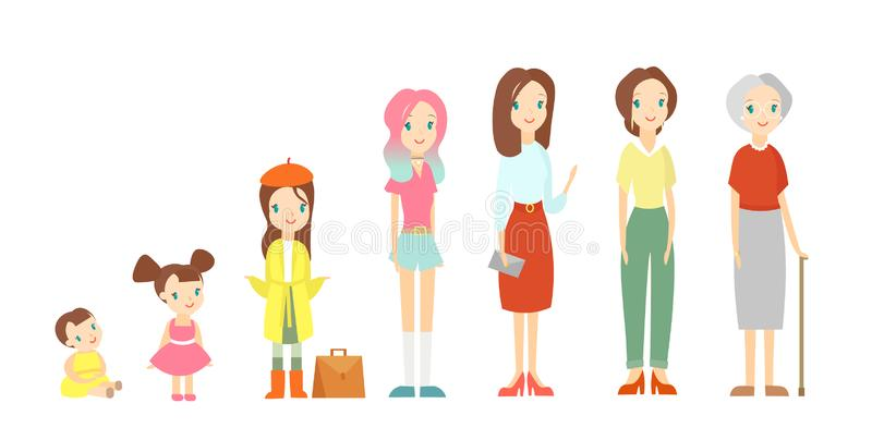 Ilustração do vetor de uma mulher em idades diferentes Bebê bonito, uma criança, um aluno, um adolescente, um adulto, um idoso ilustração royalty free