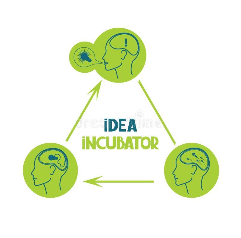 Ilustração do vetor do conceito da incubadora da ideia ilustração royalty free