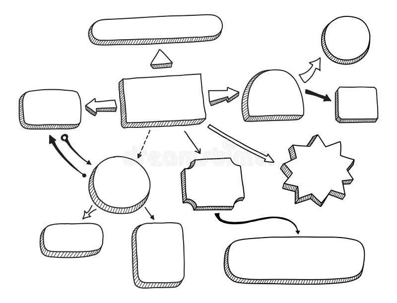 Ilustração do vetor do fluxograma ilustração stock