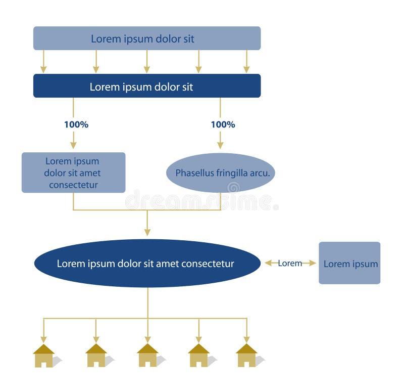 Ilustração do vetor dos moldes do fluxograma ilustração do vetor