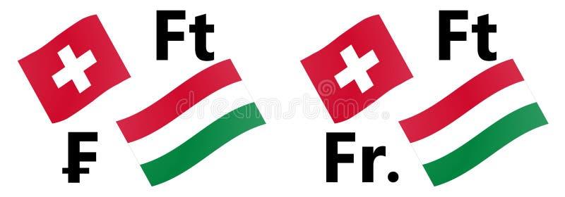 Ilustração do vetor dos pares da moeda dos estrangeiros de CHFHUF Bandeira de Suíça e de Hungria, com símbolo do franco e da fori ilustração stock