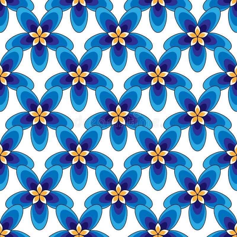 Ilustração do vetor do teste padrão de flores simplesmente azul Flores azuis e violetas ilustração royalty free
