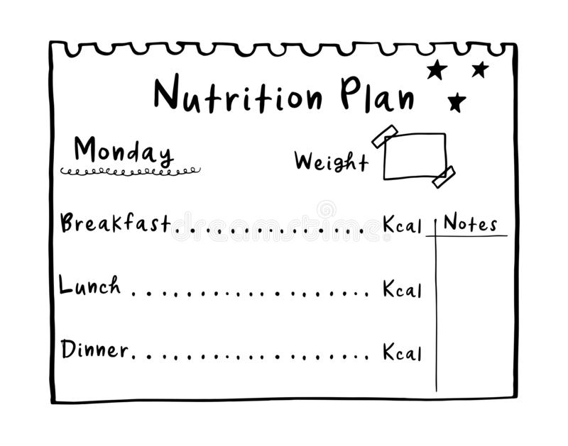 Ilustra??o dos desenhos animados do plano da nutri??o Plano tirado m?o da dieta no estilo da garatuja para o caf? da manh?, o alm imagem de stock royalty free