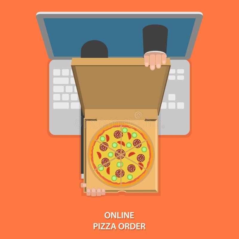 Ilustração em linha do vetor da ordem da pizza ilustração do vetor