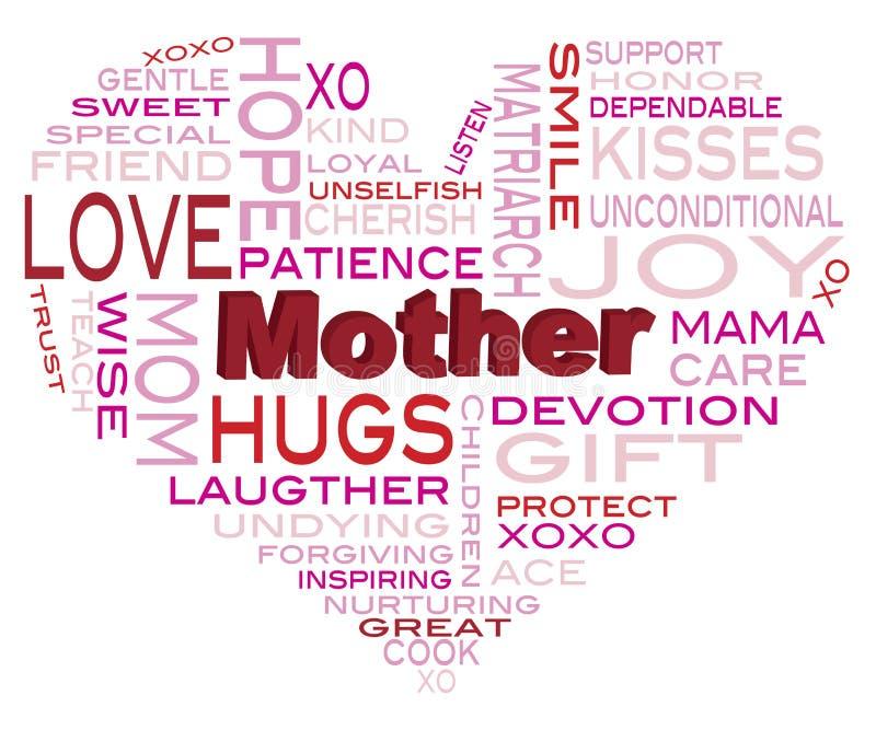 Ilustração feliz da nuvem da palavra do dia de mães ilustração royalty free
