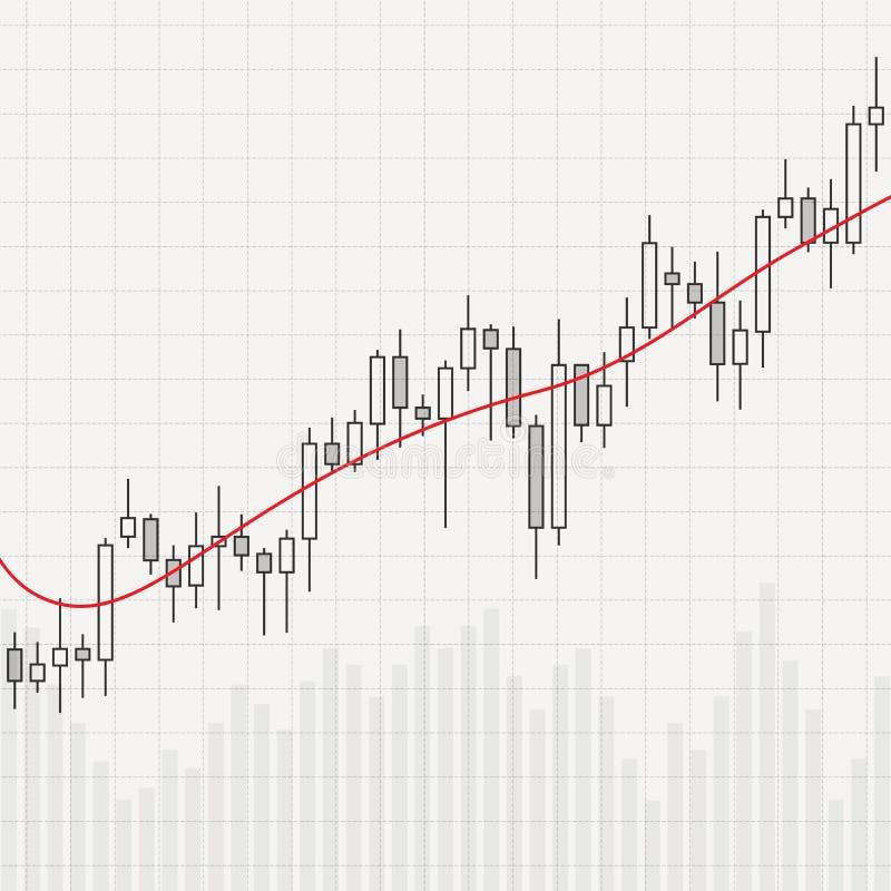 Ilustração financeira do vetor do gráfico da vara da vela do mercado de valores de ação ilustração stock