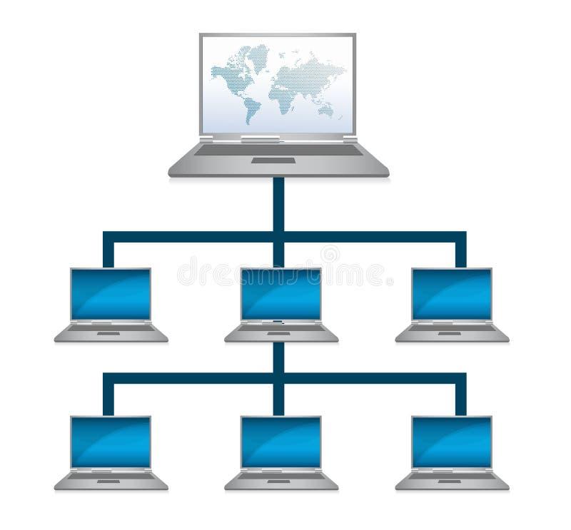Ilustração global da rede informática ilustração stock