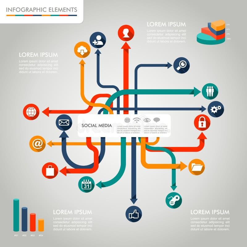 Ilustração gráfica dos elementos do molde social de Infographic dos meios. ilustração do vetor