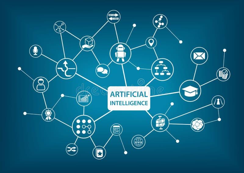 Ilustração infographic artificial da inteligência (AI)