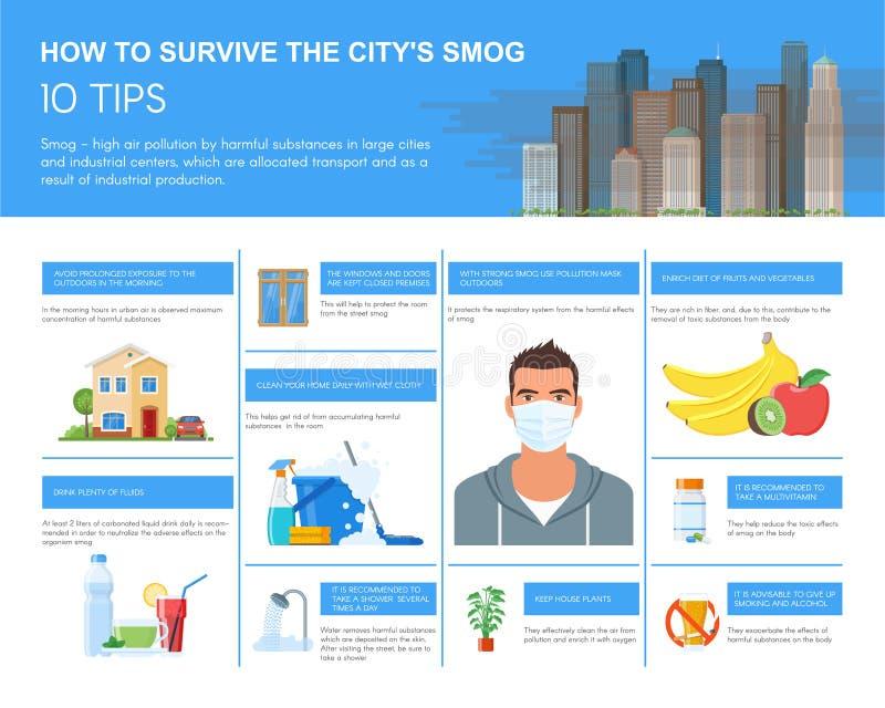 Ilustração infographic do vetor da poluição atmosférica Como sobreviver na cidade poluída Elementos do projeto, estilo liso dos í ilustração do vetor