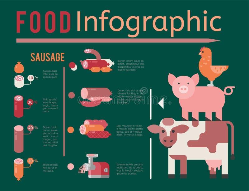 Ilustração infographic do vetor da produção de carne que cultiva a informação do conceito da vaca do negócio da carne da agricult ilustração do vetor