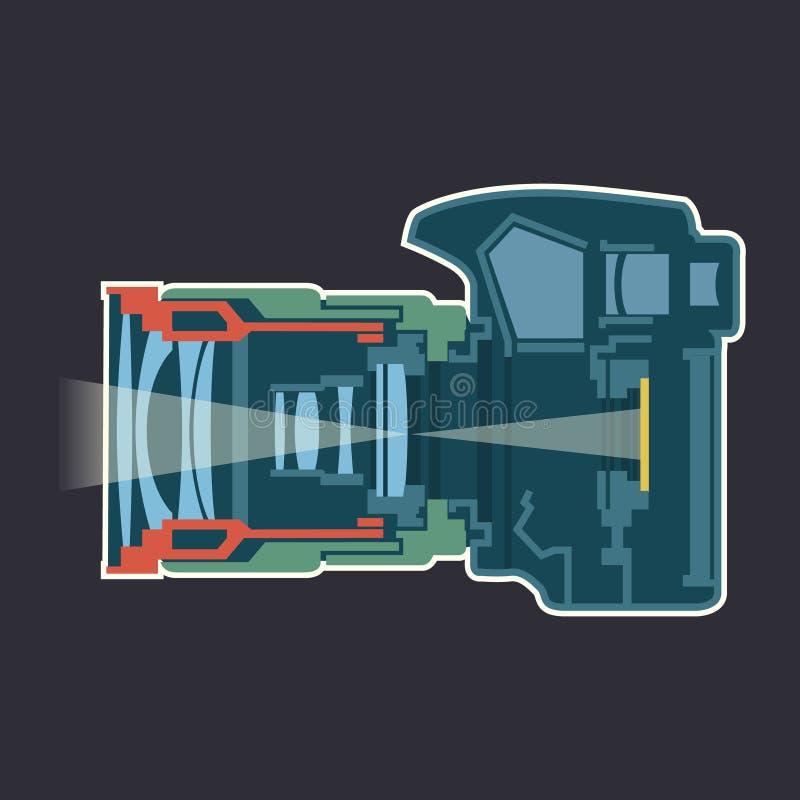 Ilustração infographic do vetor do esquema da disseção da câmera da foto ilustração royalty free