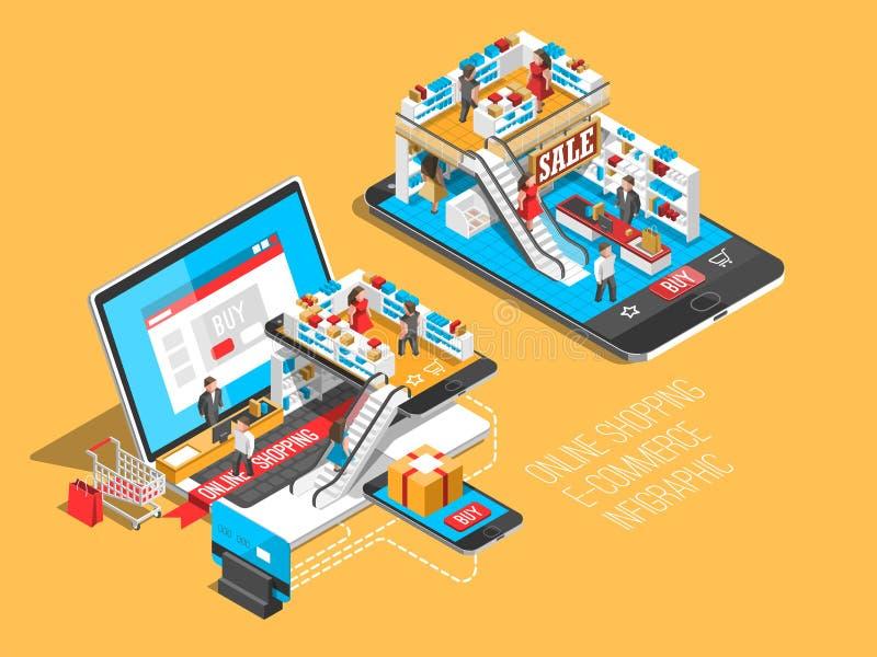 A ilustração isométrica da sombra da compra em linha com telefone celular, portátil, armazena a ilustração do vetor das ordens ilustração stock