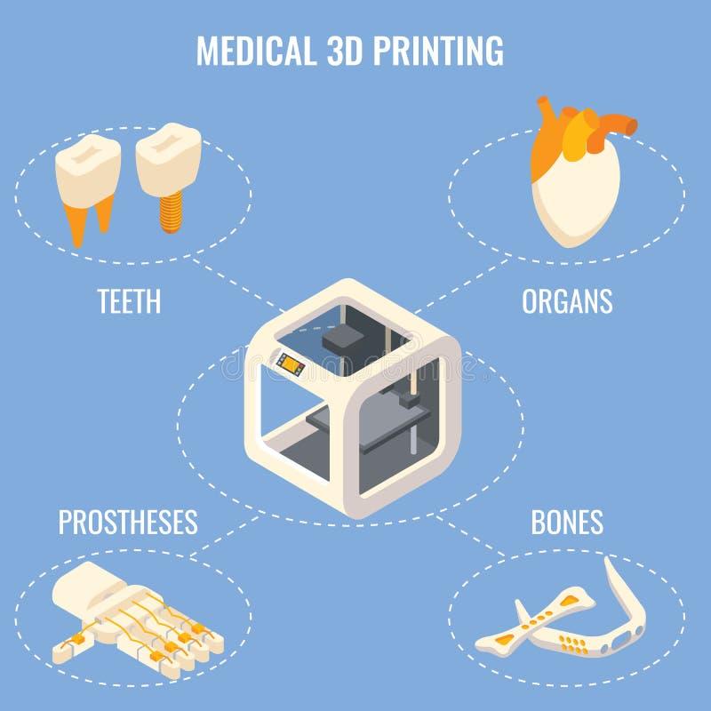 Ilustração isométrica do vetor médico do conceito da impressão 3d ilustração do vetor
