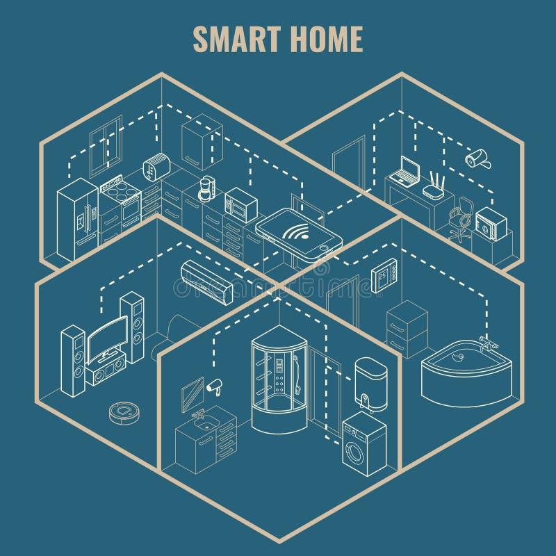 Ilustração isométrica esperta do modelo do vetor 3d do conceito da casa ilustração do vetor