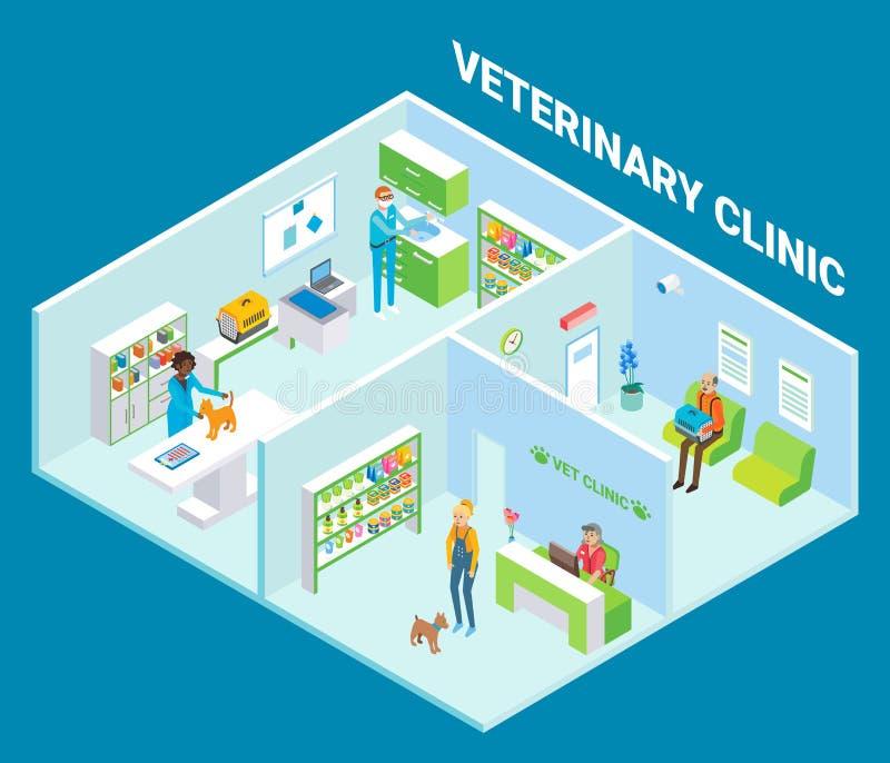 Ilustração isométrica lisa do vetor interior cortante veterinário da clínica ilustração stock