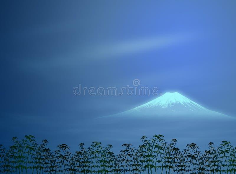 Ilustração japonesa da paisagem da noite ilustração do vetor