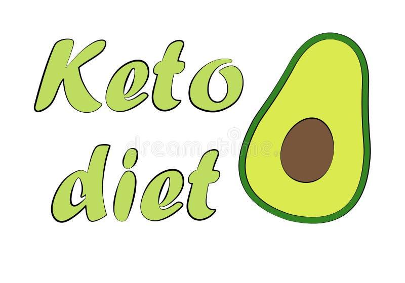 Ilustração Ketogenic da bandeira do vetor da dieta Alimento saudável do keto com textura e elementos decorativos fotos de stock royalty free