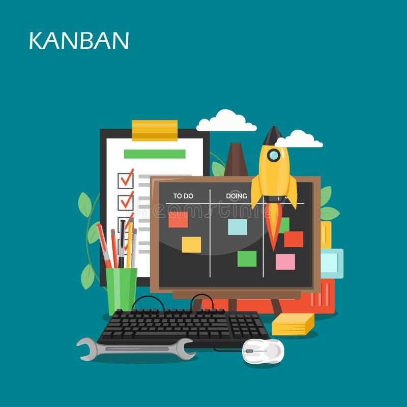 Ilustração lisa do projeto do estilo do vetor do conceito de Kanban ilustração royalty free