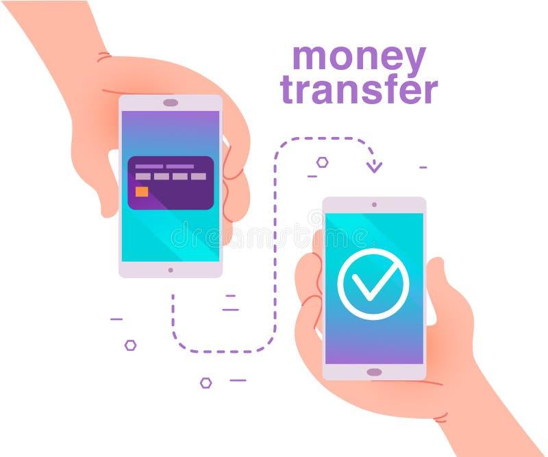 Ilustração lisa do vetor para transferência de dinheiro móvel com as mãos humanas que guardam o smartphone com o cartão de crédit ilustração royalty free