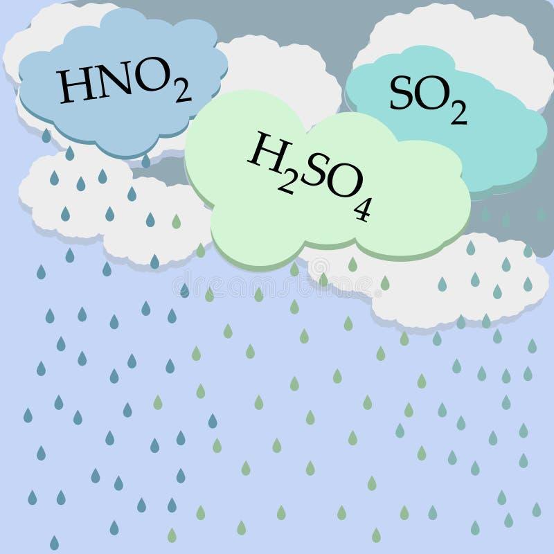 Ilustração que descreve efeitos da poluição do ar tóxica no ambiente, fotografia de stock royalty free