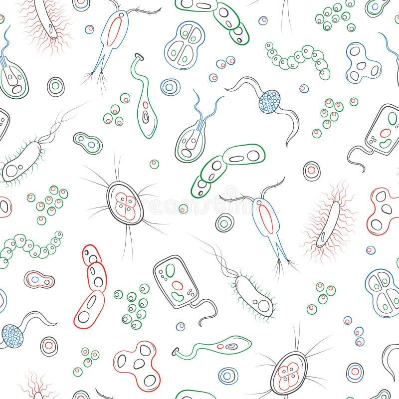Ilustração sem emenda com imagens do contorno das bactérias, dos germes e dos vírus, ícones coloridos simples do contorno no fund ilustração do vetor