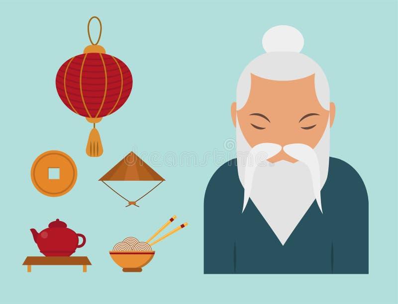 Ilustração tradicional antiga sightseeing do vetor da cultura do ouro do festival da decoração oriental asiática chinesa ilustração royalty free