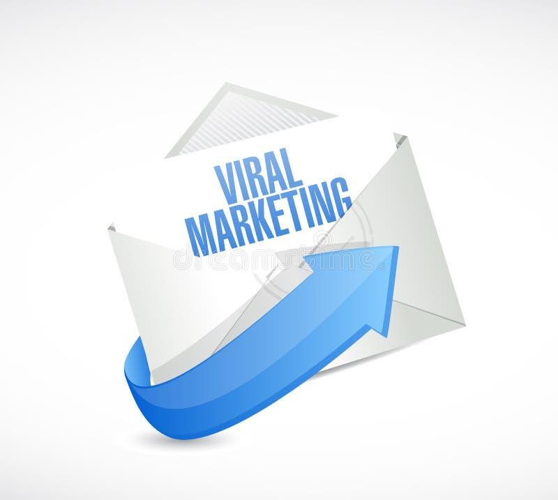 ilustração viral do conceito do sinal do email do mercado ilustração royalty free