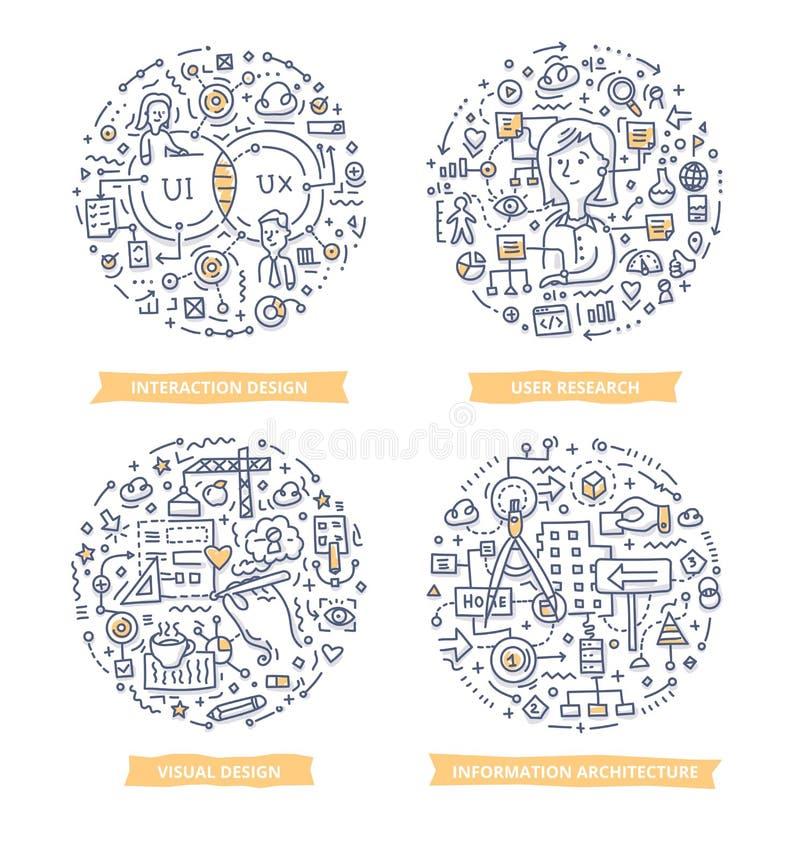 Ilustrações da garatuja da experiência do usuário ilustração do vetor